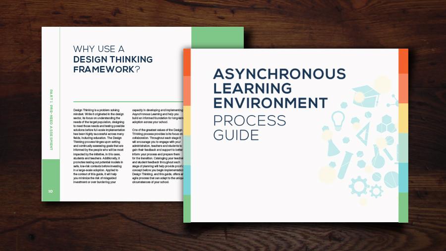 TYTHEdesign | Design Thinking for Program Development
